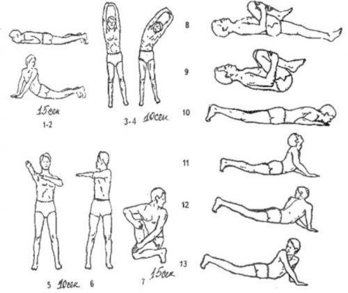 Упражнения для очищения кишечника