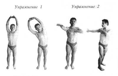 Упражнения Шанк Пракшаланы